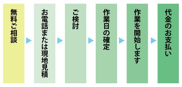 keiyaku_02